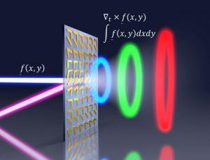 Licht sturen met behulp van optische meta-oppervlakken