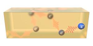 bruno ehrler science publicatie cartoon