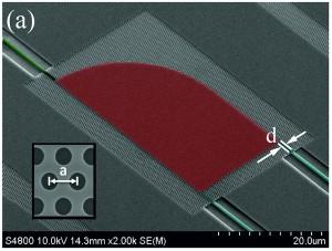 nano optics kobus kuipers monstergolf