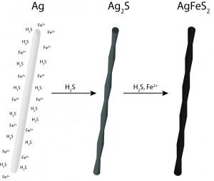 nanoscale solar cells erik garnett AgFeS2