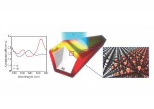 nanoscale solar cells erik garnett nanoletters