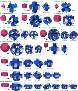bas overvelde2 soft robotic matter nature